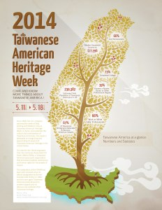 The winning infographic for this year's Taiwanese American Heritage Week